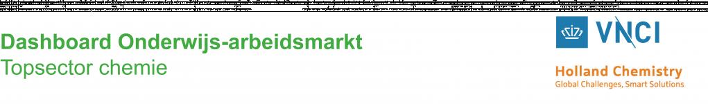 Dashboard onderwijs-arbeidsmarkt chemie 2018 banner